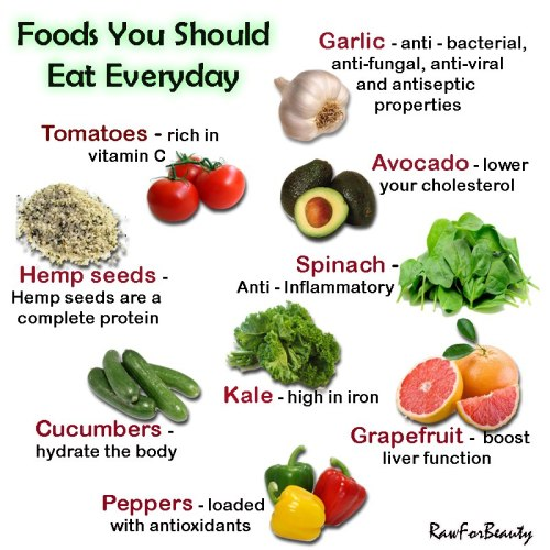 Foods To Never Eat Dr Oz