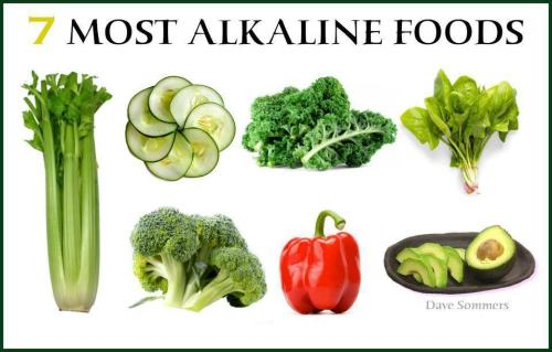 7 Most Alkaline Foods